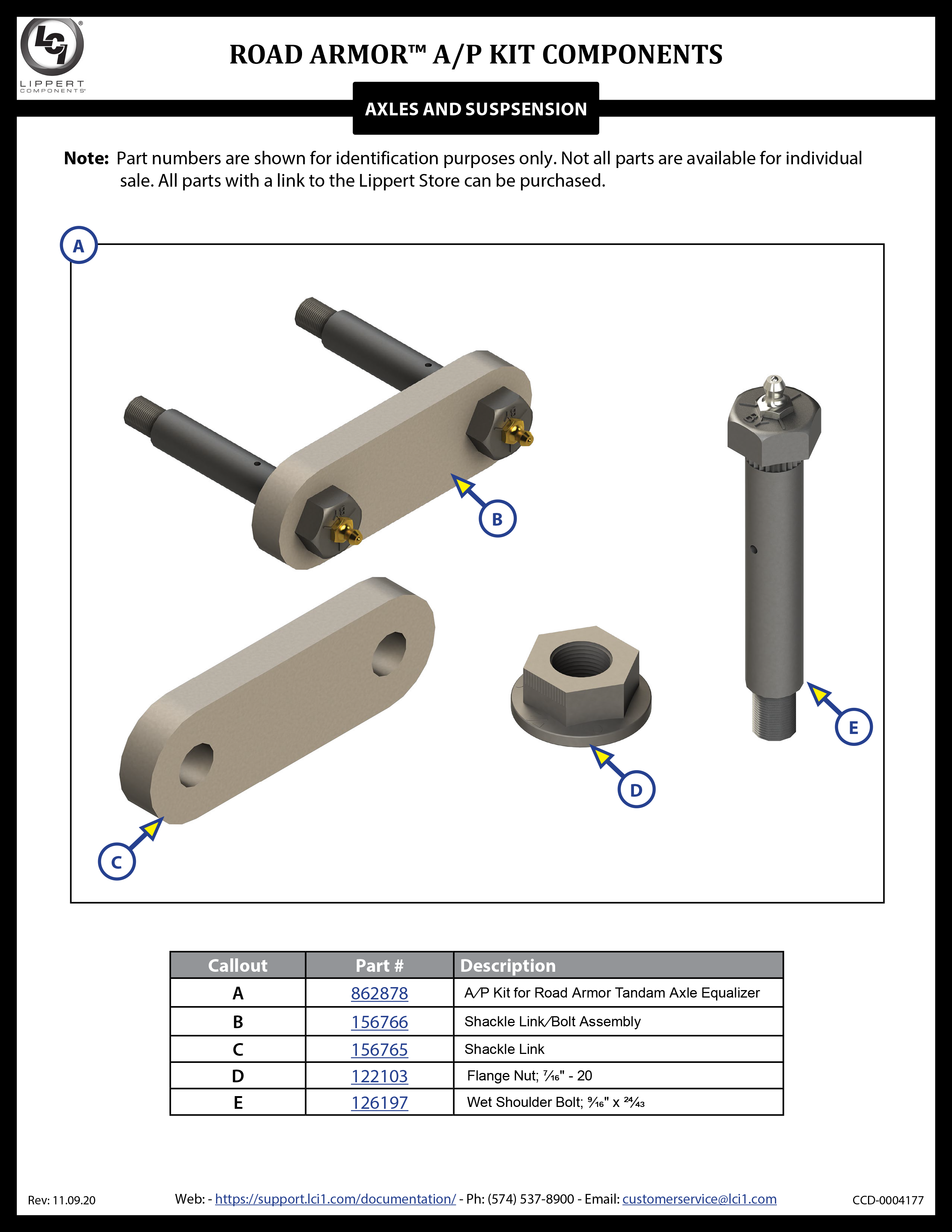 Road Armor™ Attaching Parts Kit Components