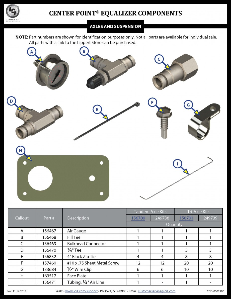 Center Point® Equalizer Components