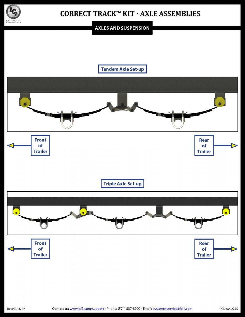 Correct Track™ Assemblies