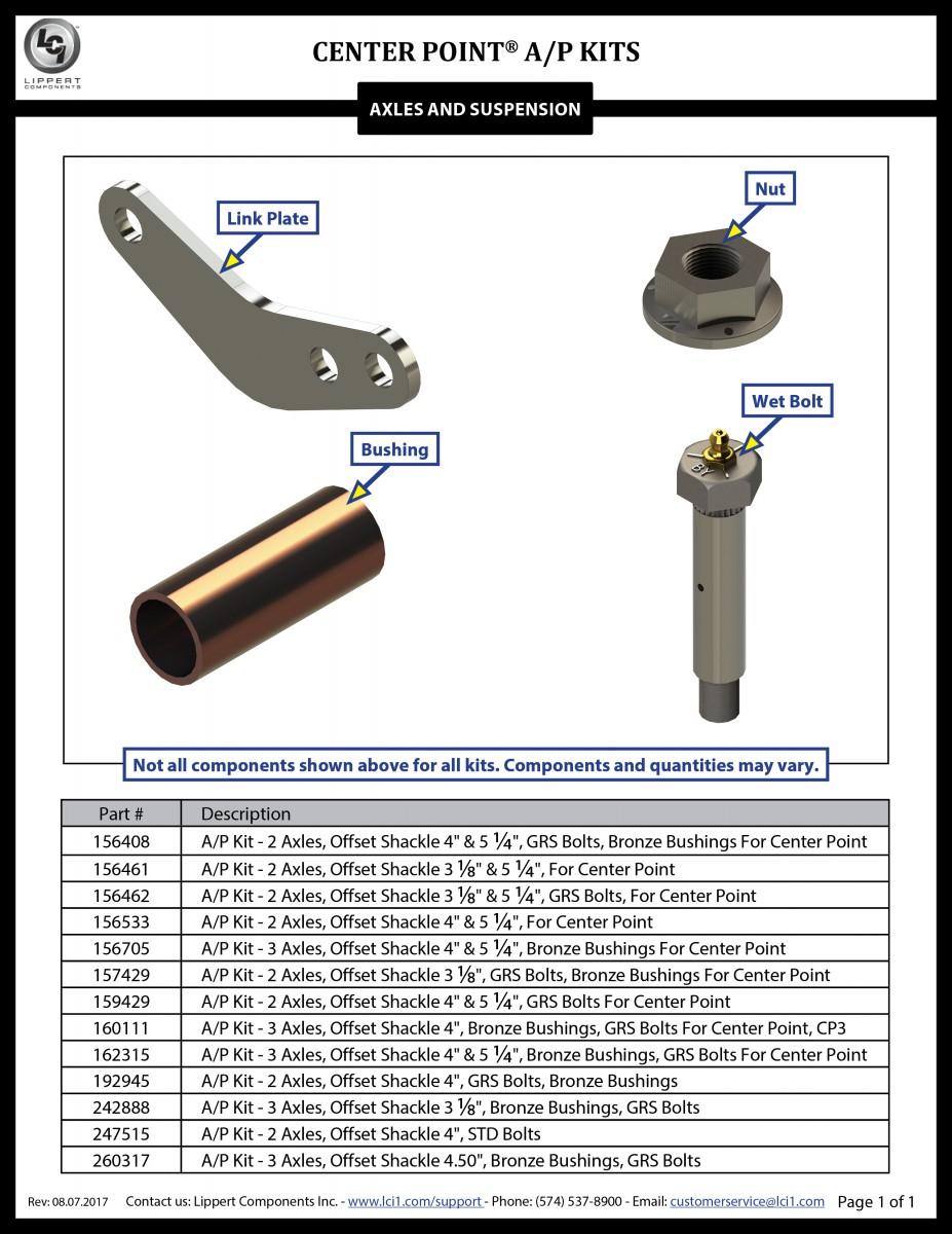 Center Point® A/P Kits
