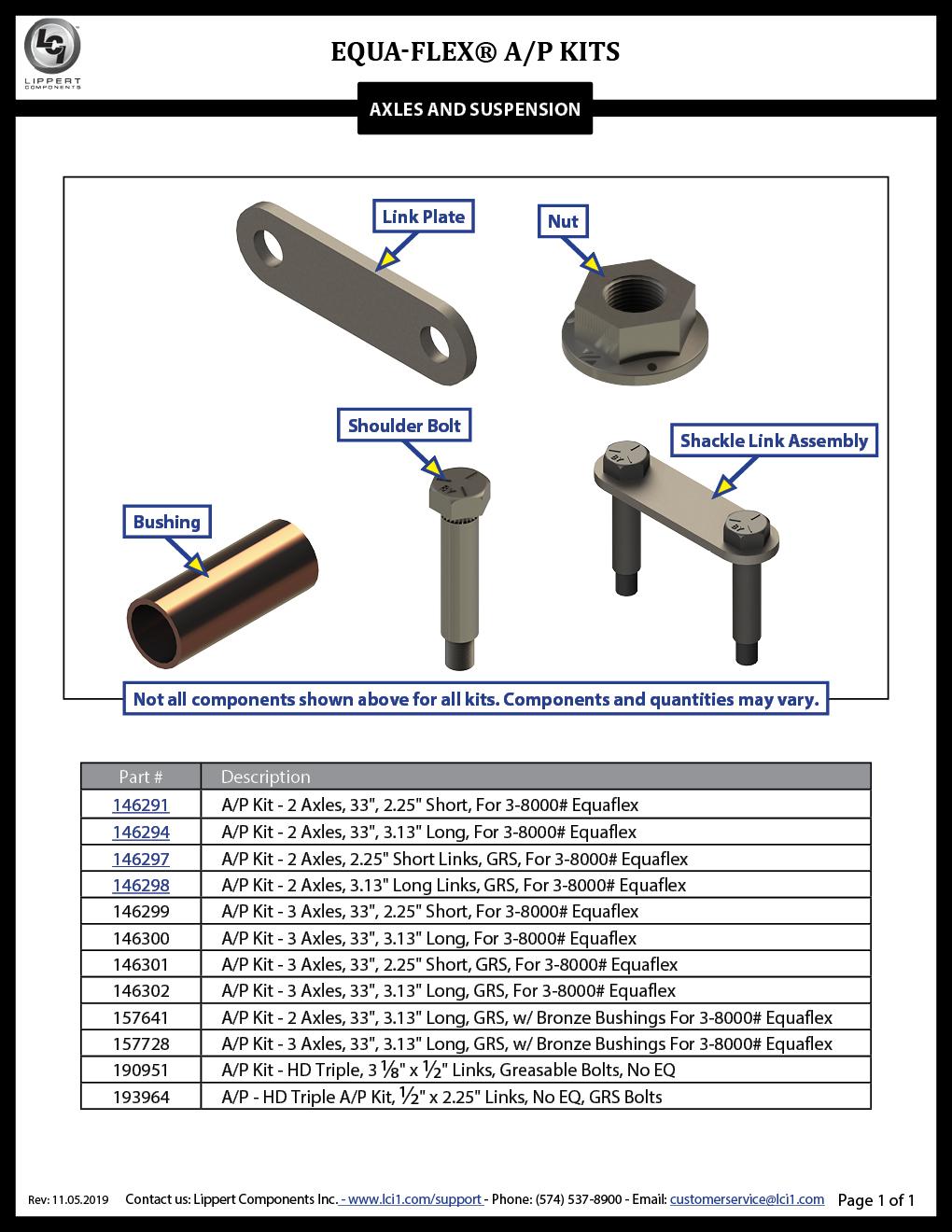 Equa-Flex® A/P Kits