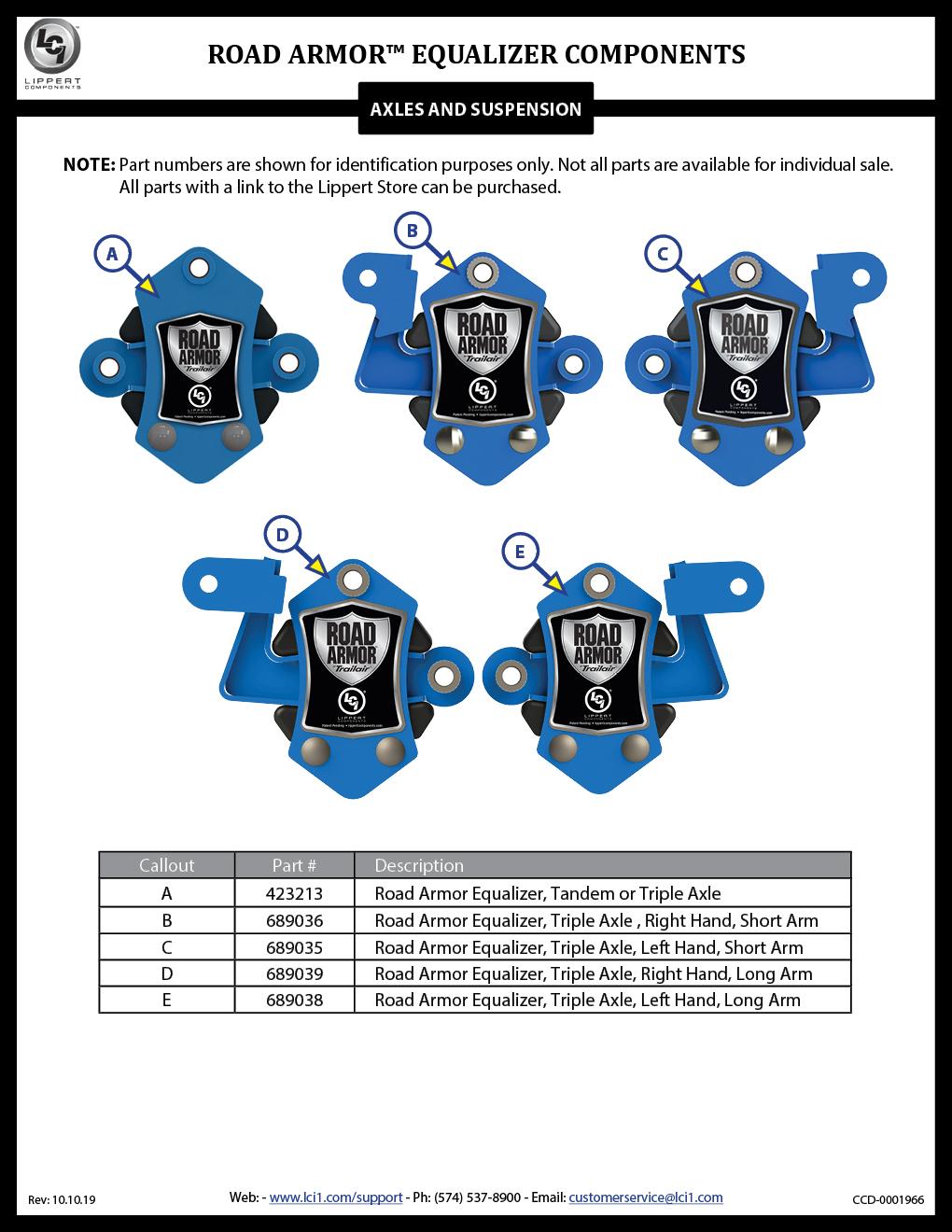 Road Armor™ Components