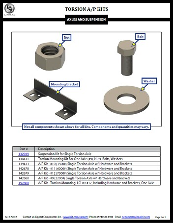 Torsion A/P Kits