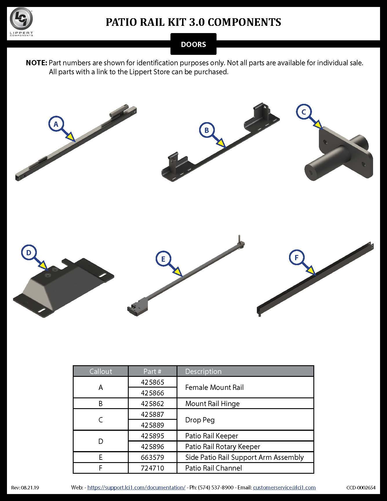 Patio Rail Kit 3.0 Components