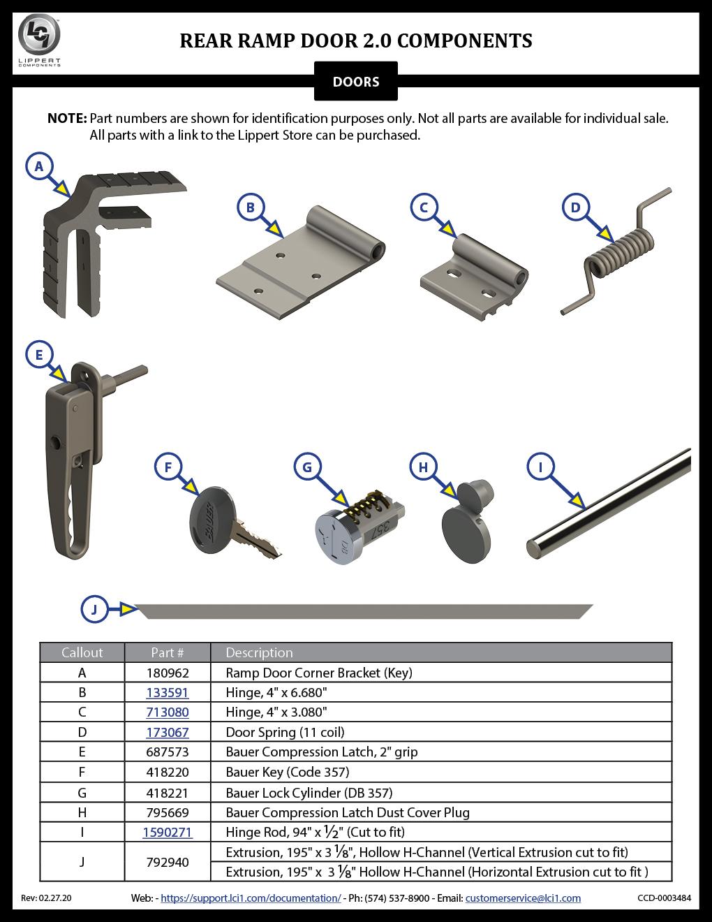 Rear Ramp Door 2.0 Components