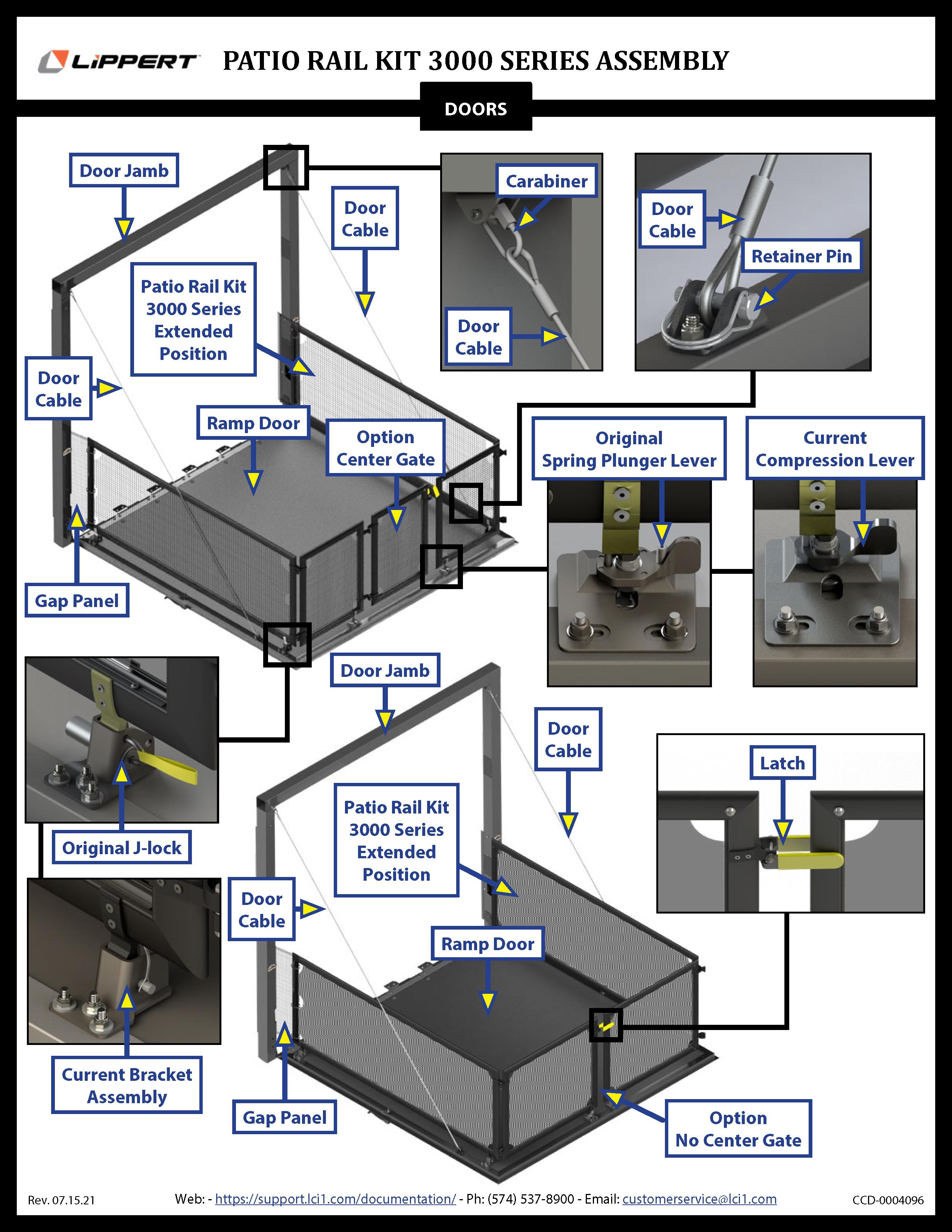 Patio Rail Kit 3000 Series Assembly