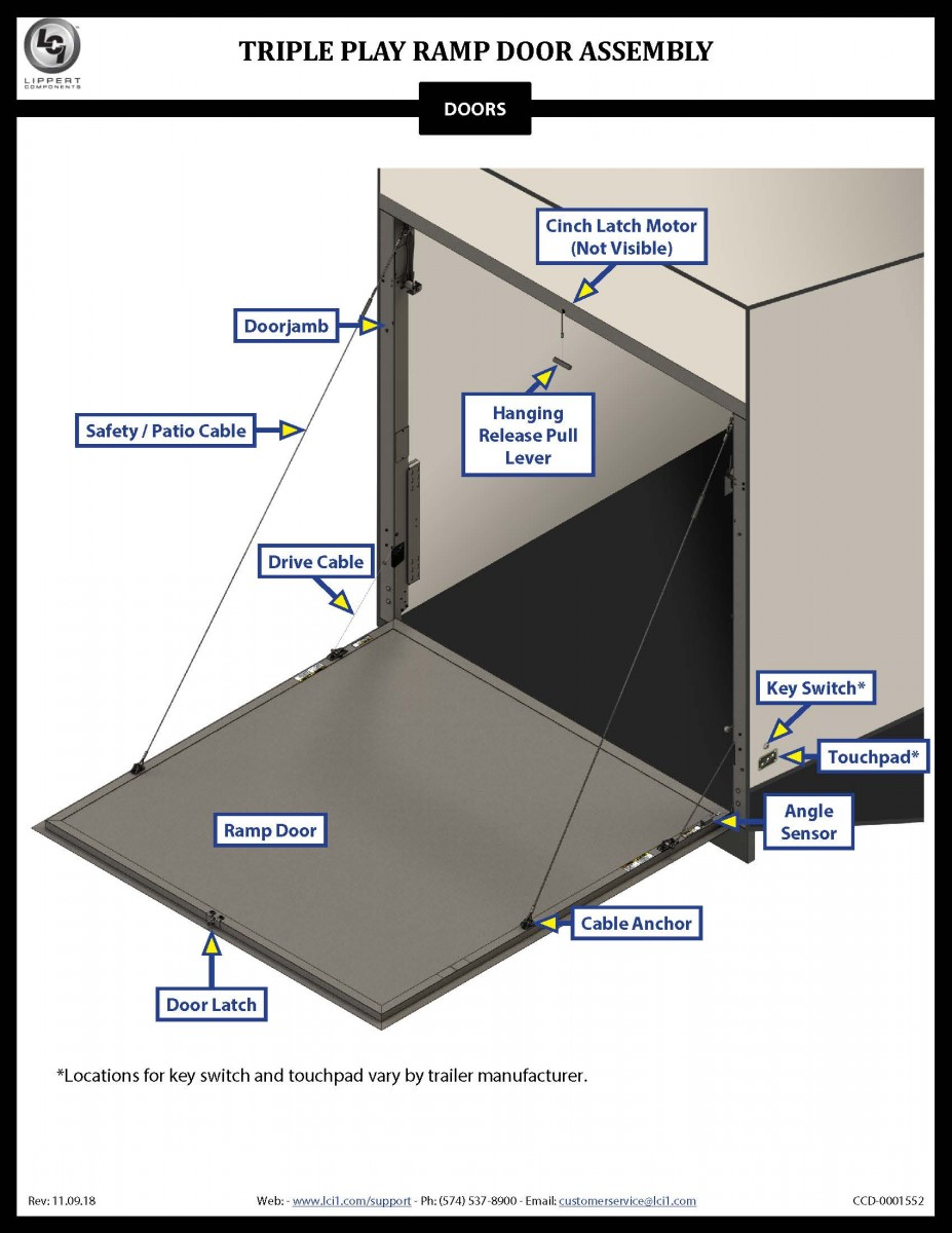 Triple Play™ Ramp Door Assembly