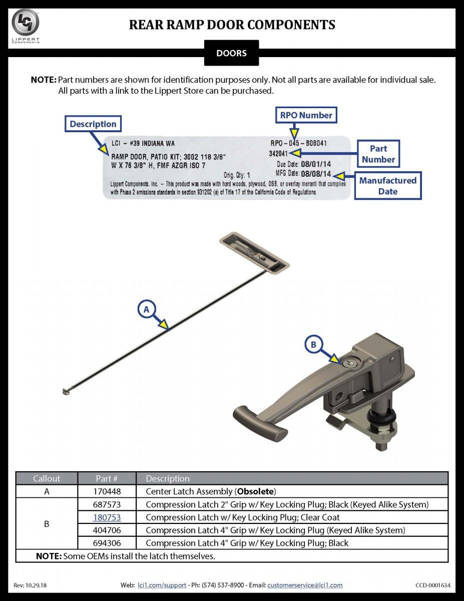 Rear Ramp Door Components