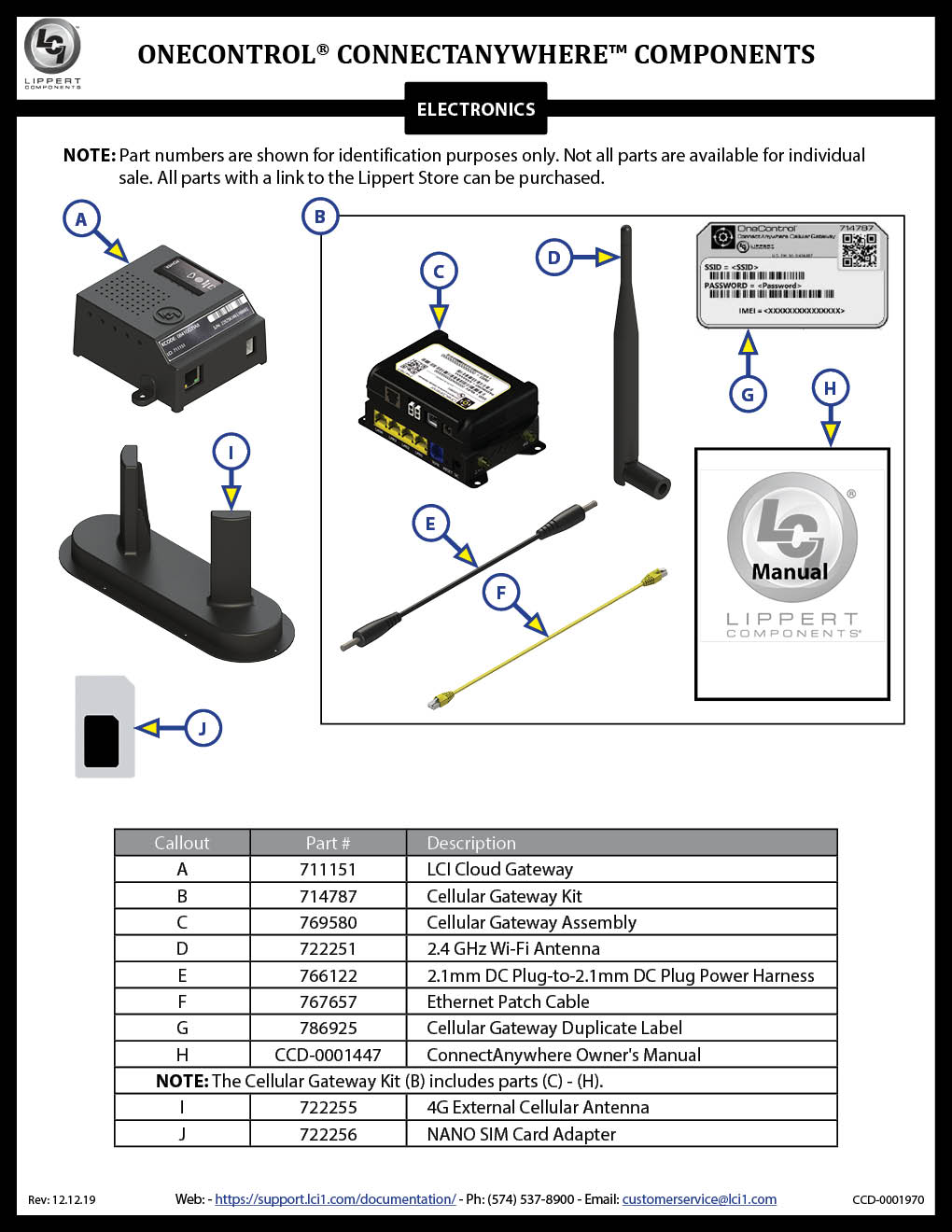 OneControl® ConnectAnywhere™ Components