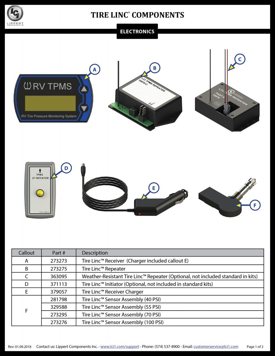 Tire Linc® Components