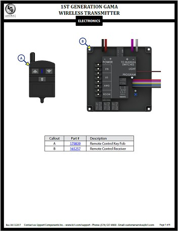 Wireless Remotes Components