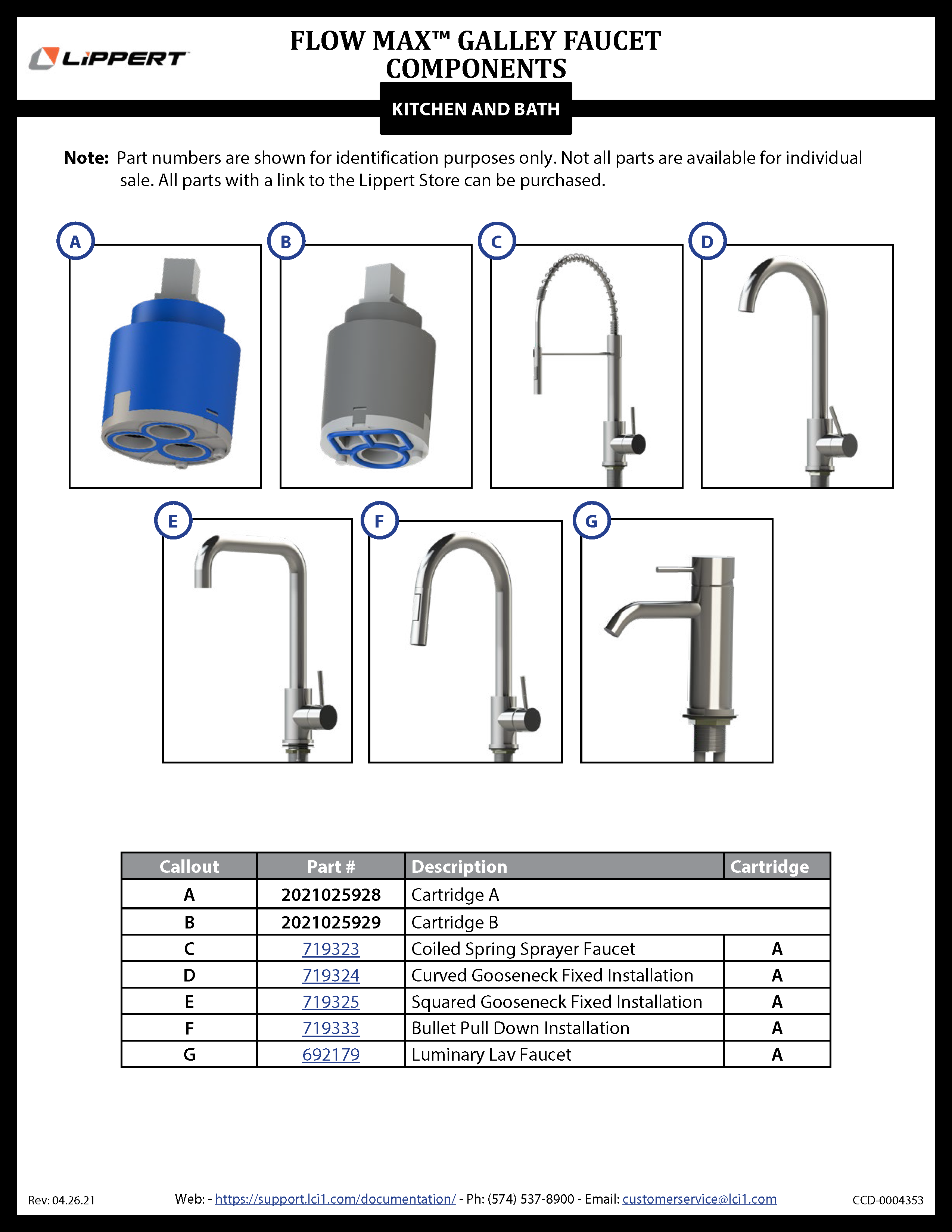 Flow Max® Galley Faucets Components