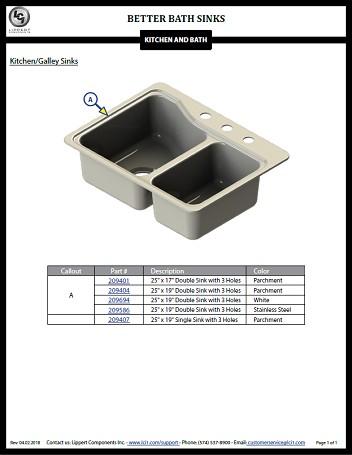 Better Bath® Kitchen/Galley Sinks