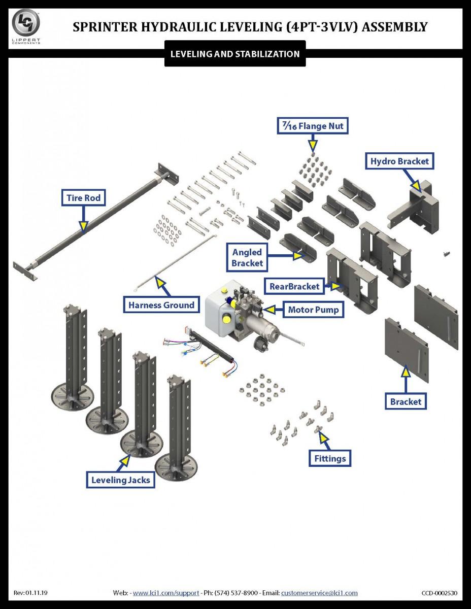 Sprintere Hydraulic Leveling (4PT-3VLV ) Assembly