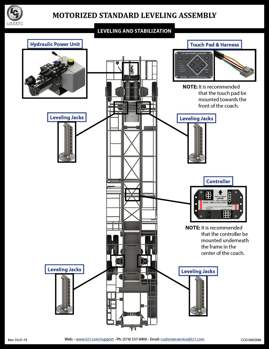 Motorized Standard Leveling Assembly