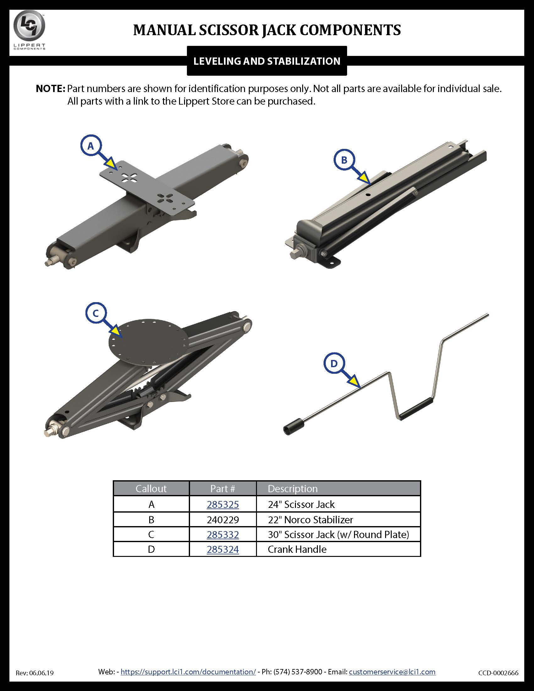 Manual Scissor Jacks Components