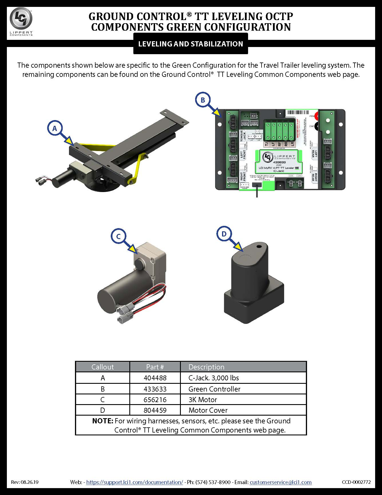Ground Control® TT Leveling OCTP Green Configuration Components