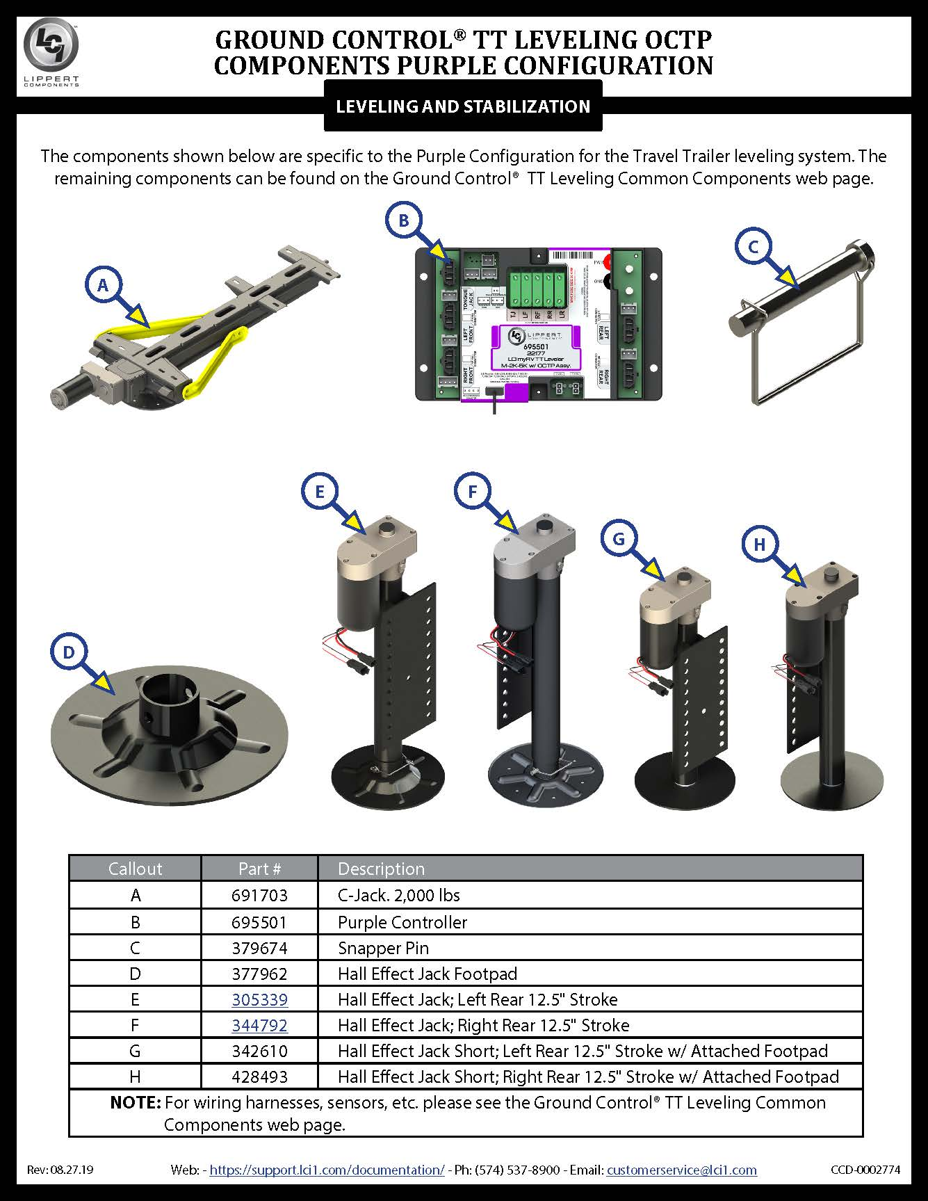 Ground Control® TT Leveling OCTP Purple Configuration Components