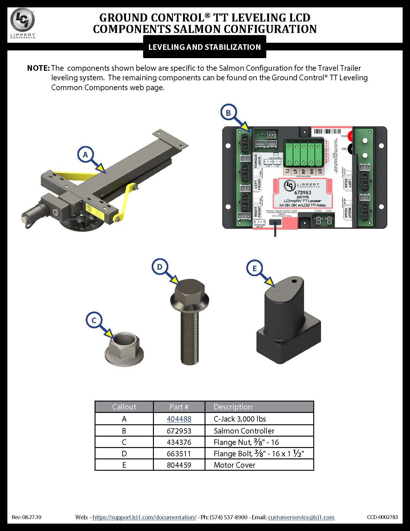 Ground Control® TT Leveling LCD Salmon Configuration Components