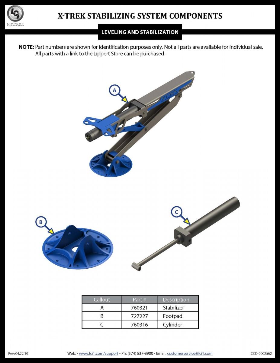 X-Trek Stabilizing System Components