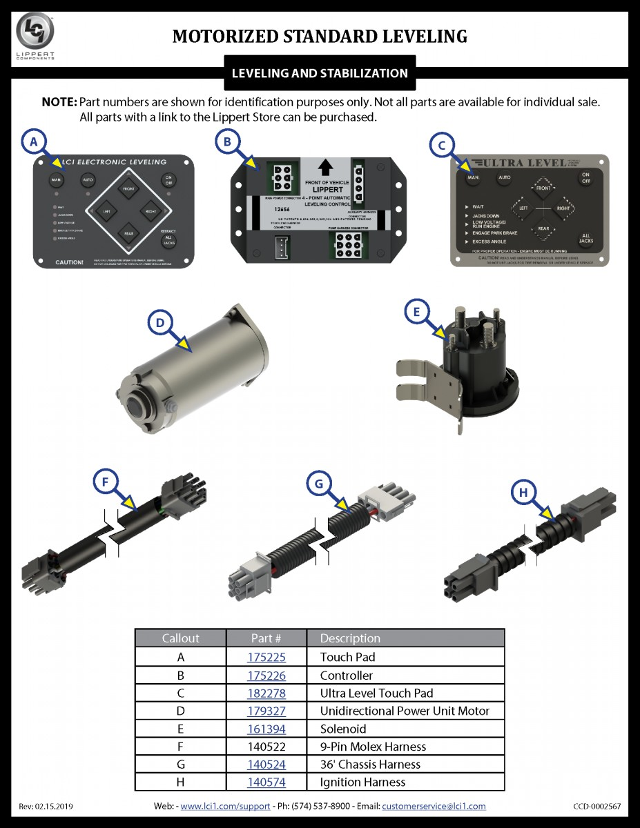 Motorized Standard Leveling Components