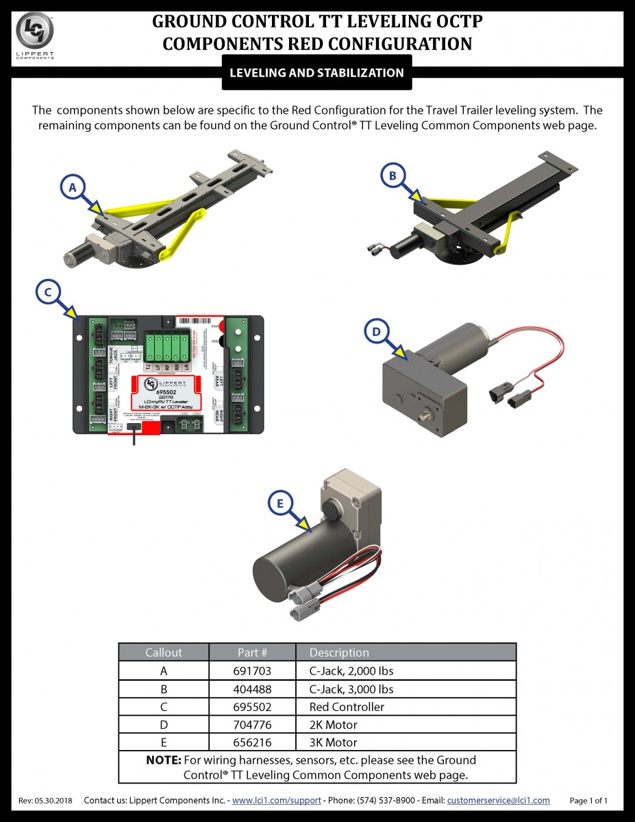 Ground Control® TT Leveling OCTP Red Configuration Components