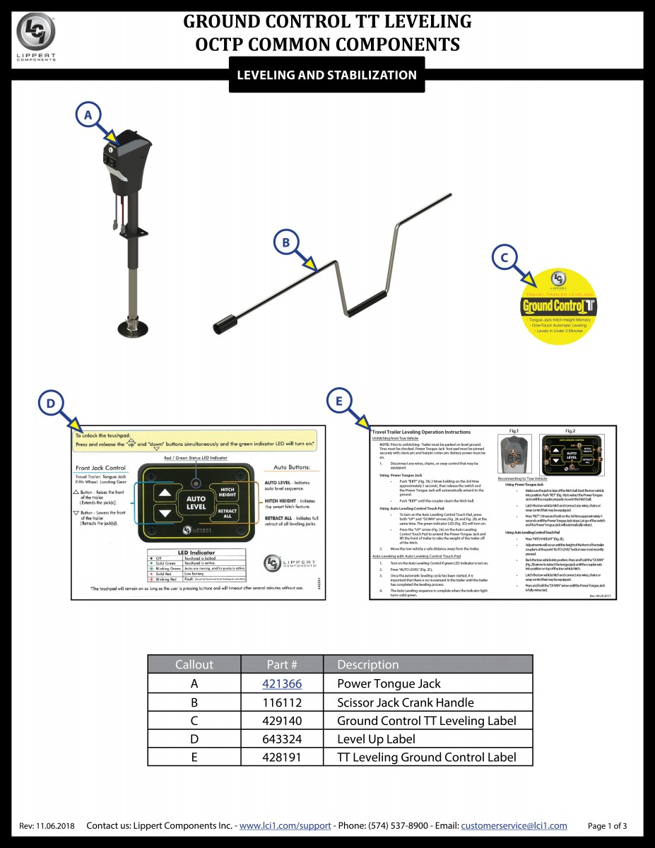 Ground Control® TT Leveling OneControl Touch Panel Common Components
