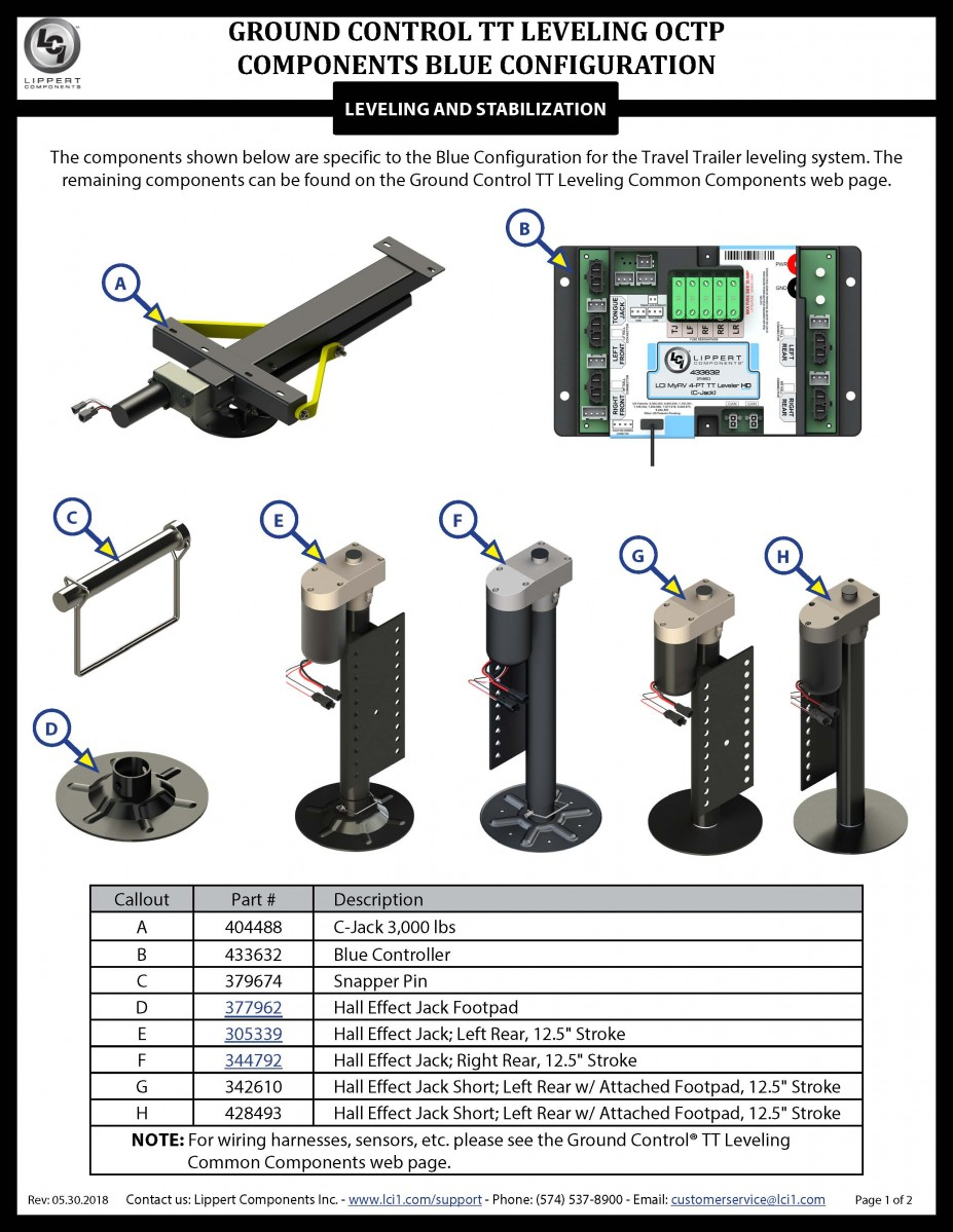 Ground Control® TT Leveling OCTP Blue Configuration Components
