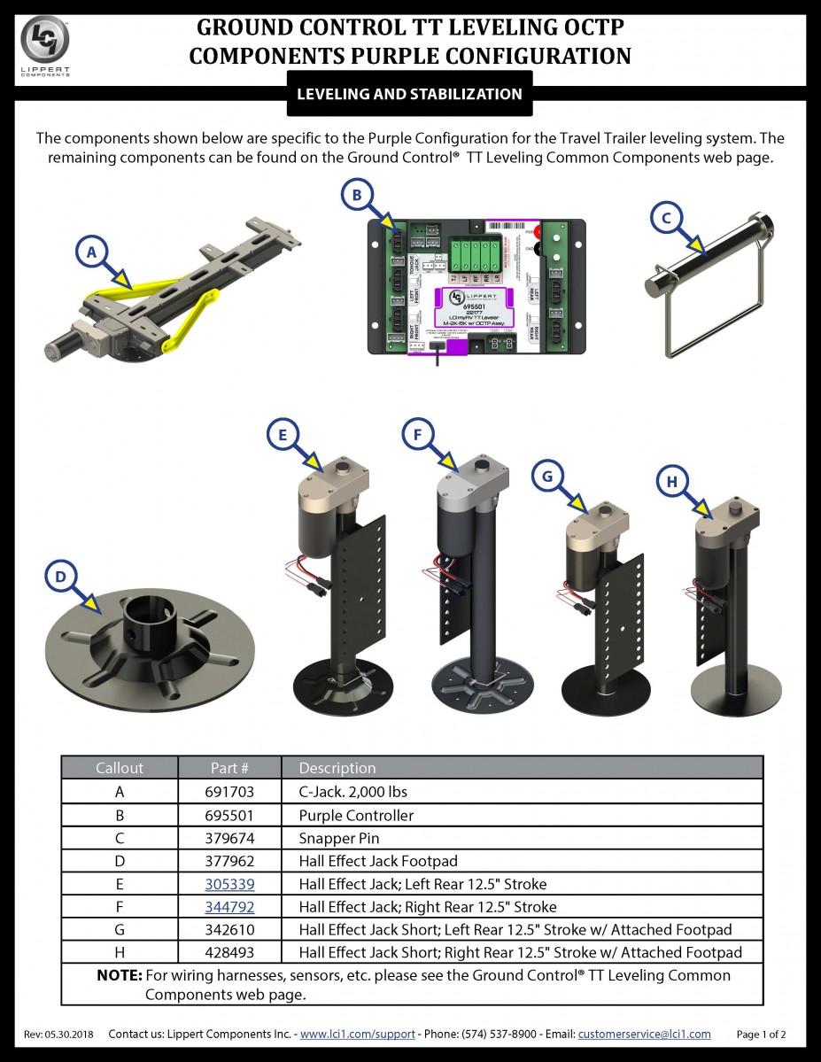 Ground Control® TT Leveling OCTP Purple Configuration Components