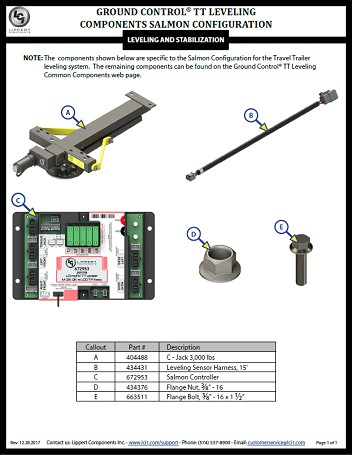Ground Control® LCD TT Leveling Salmon Configuration Components