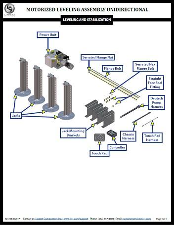 Motorized Standard Leveling Unidirectional Assembly