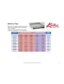 Battery Trays Application Guide