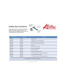 Kwikee® Door Hardware Application Guide