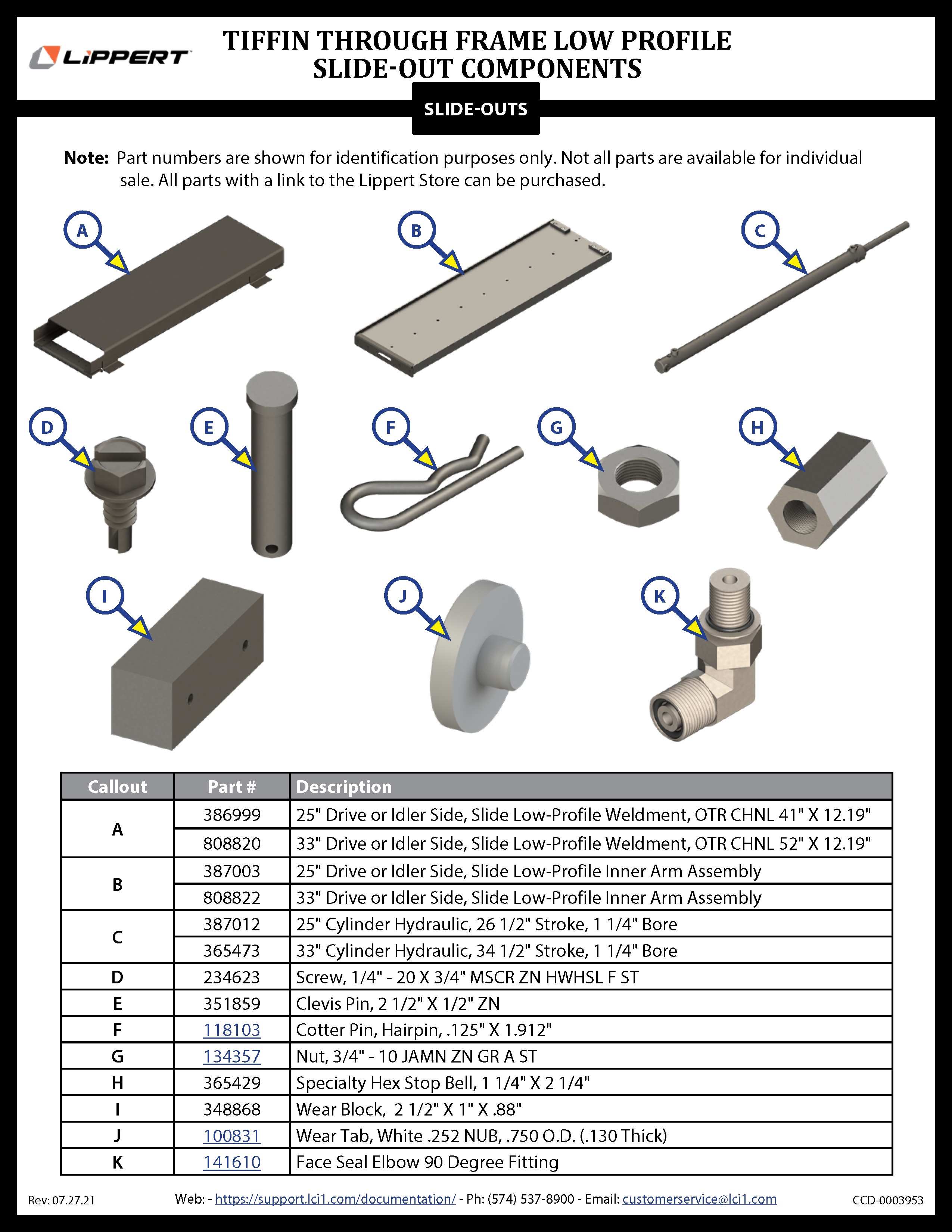 Tiffin Through Frame Low Profile Slide-out Components