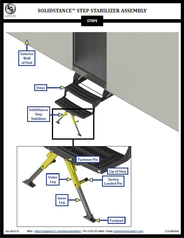 Solidstance™ Step Stabilizer Assembly