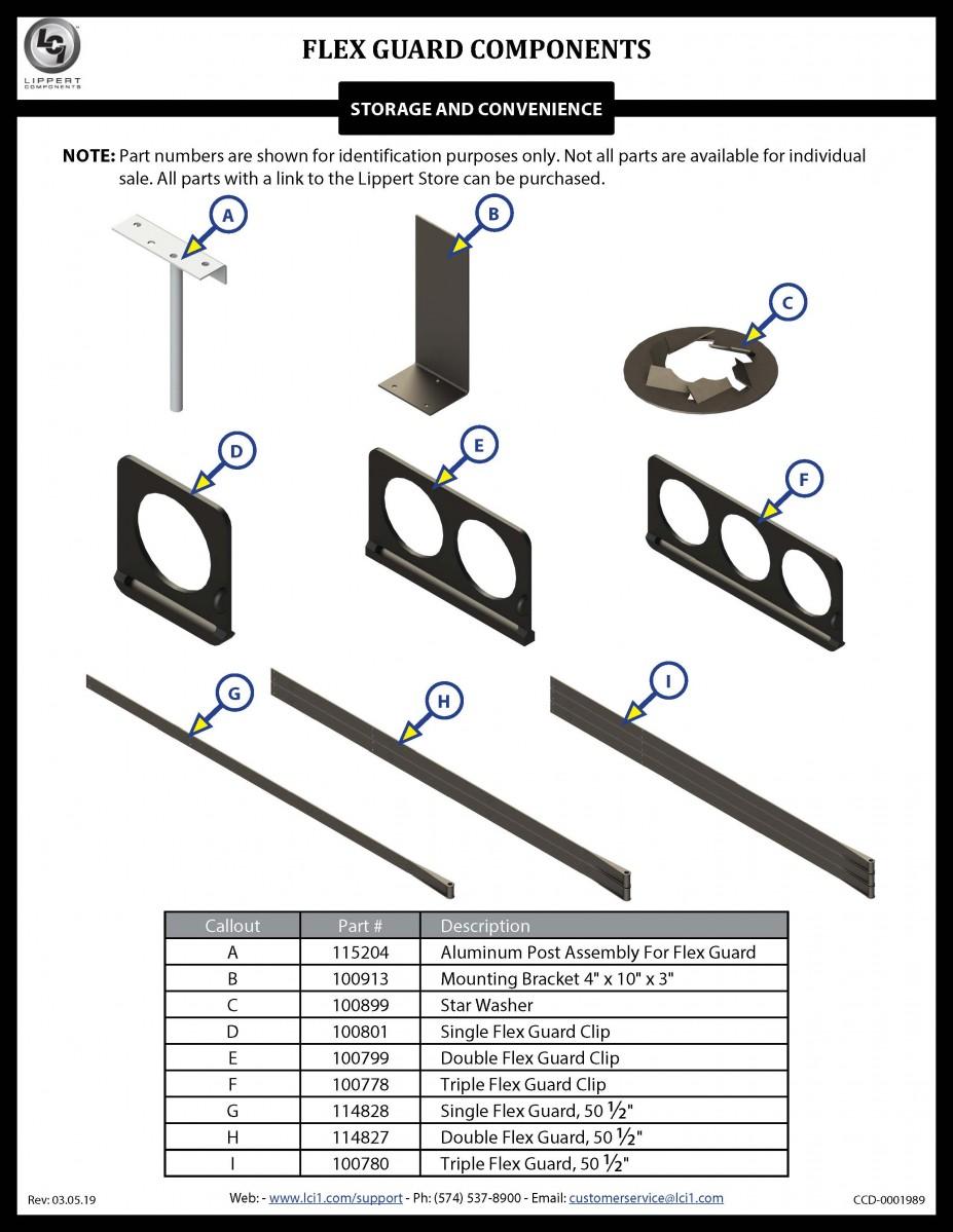 LCI® Flex Guard Components