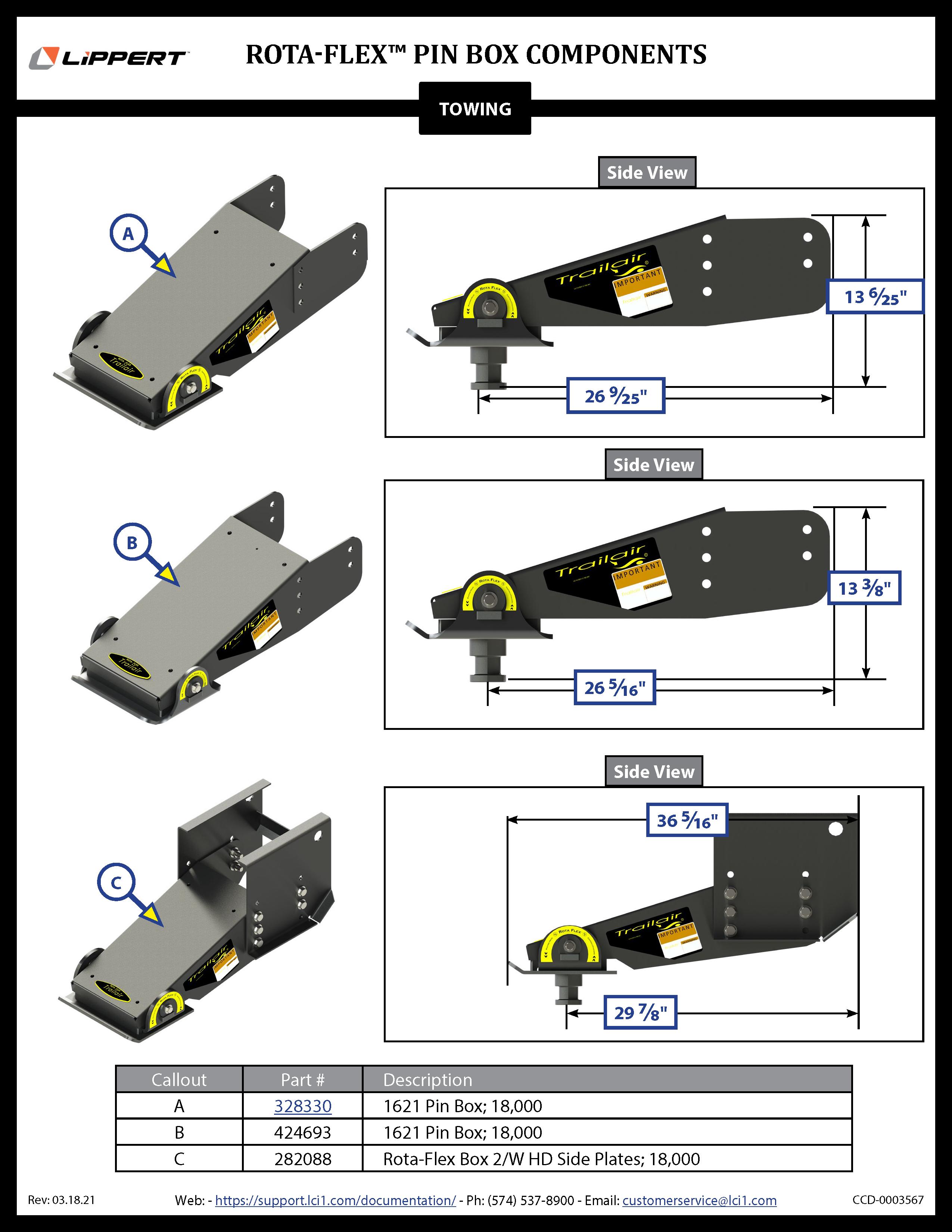 Rota-Flex™ Pin Box Components