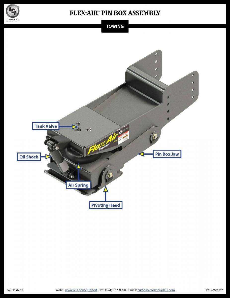 Flex Air® Pin Box Assembly