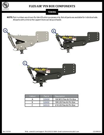 Flex Air® Pin Box Components
