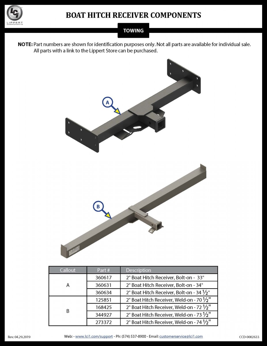 Boat Hitch Receiver