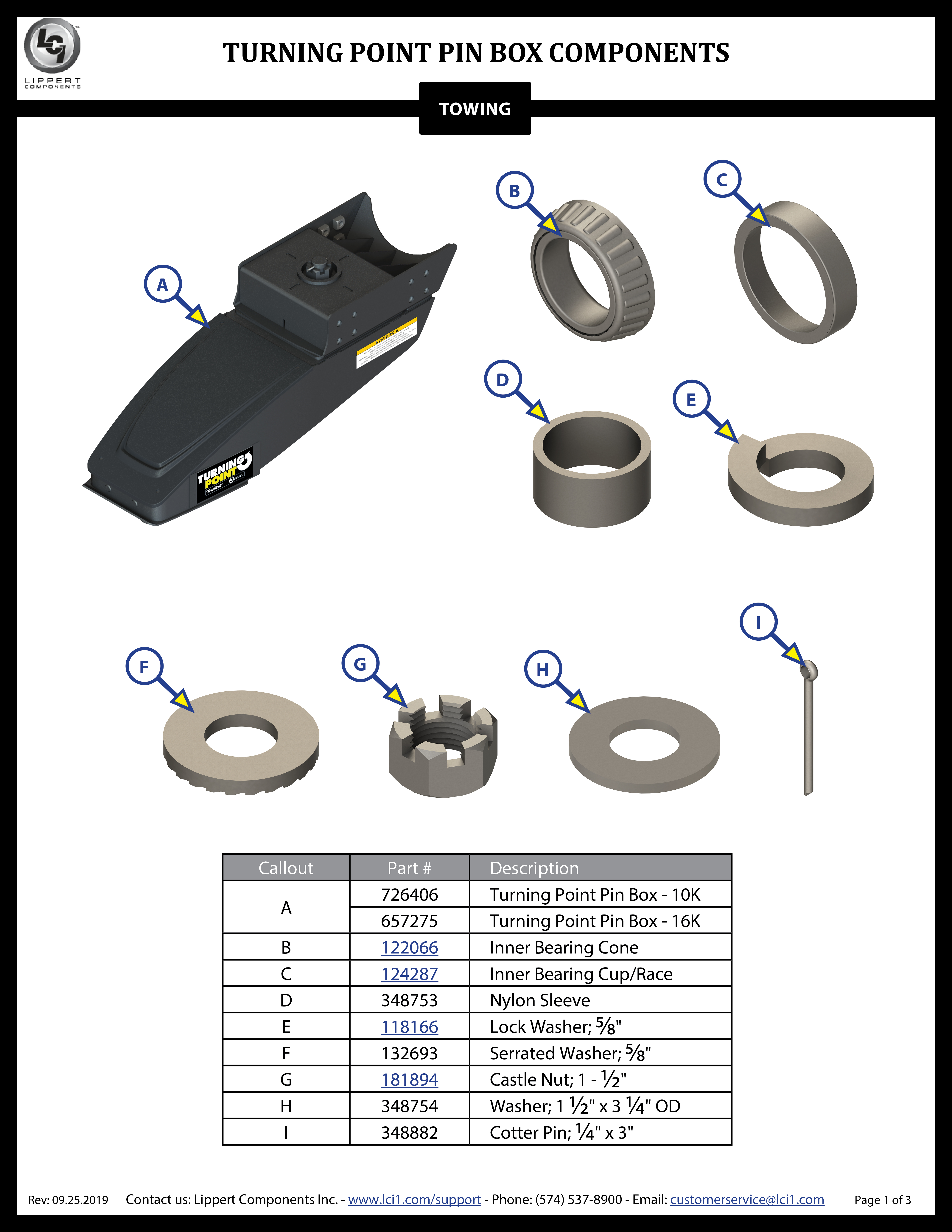 Turning Point™ Pin Box Components