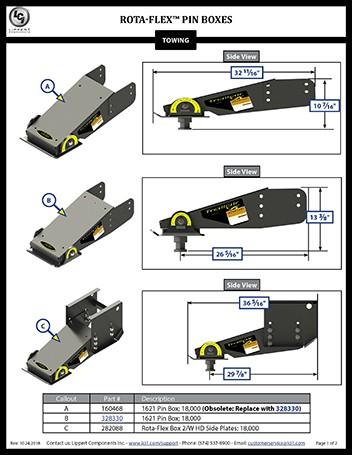 Rota-Flex™ Pin Boxes