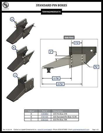 Standard Pin Boxes