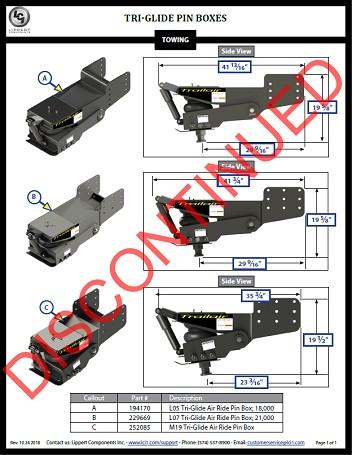 Tri-Glide Pin Boxes