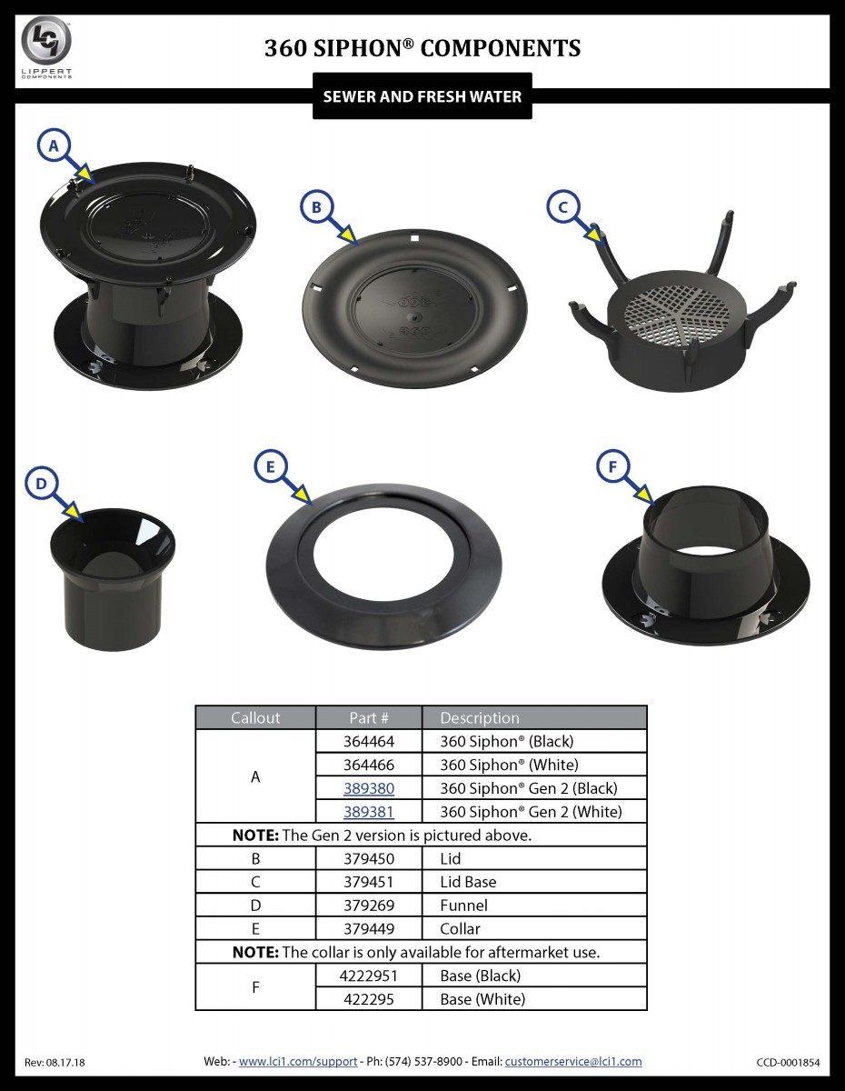 360 Siphon® Components