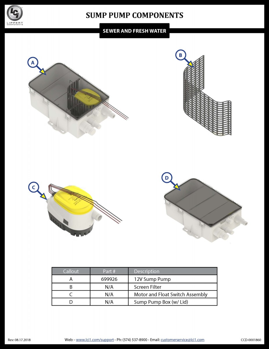 Sump Pump Components