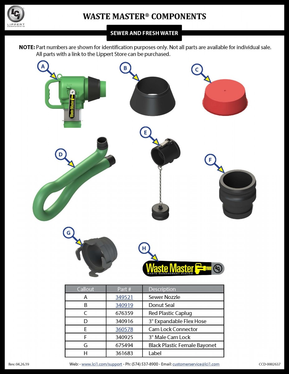 Waste Master® Components
