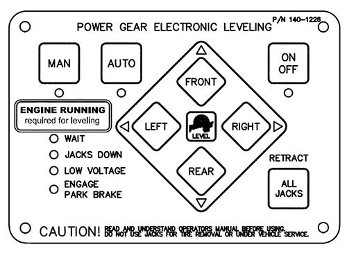 Power Gear® Leveling System | Lippert Customer Support