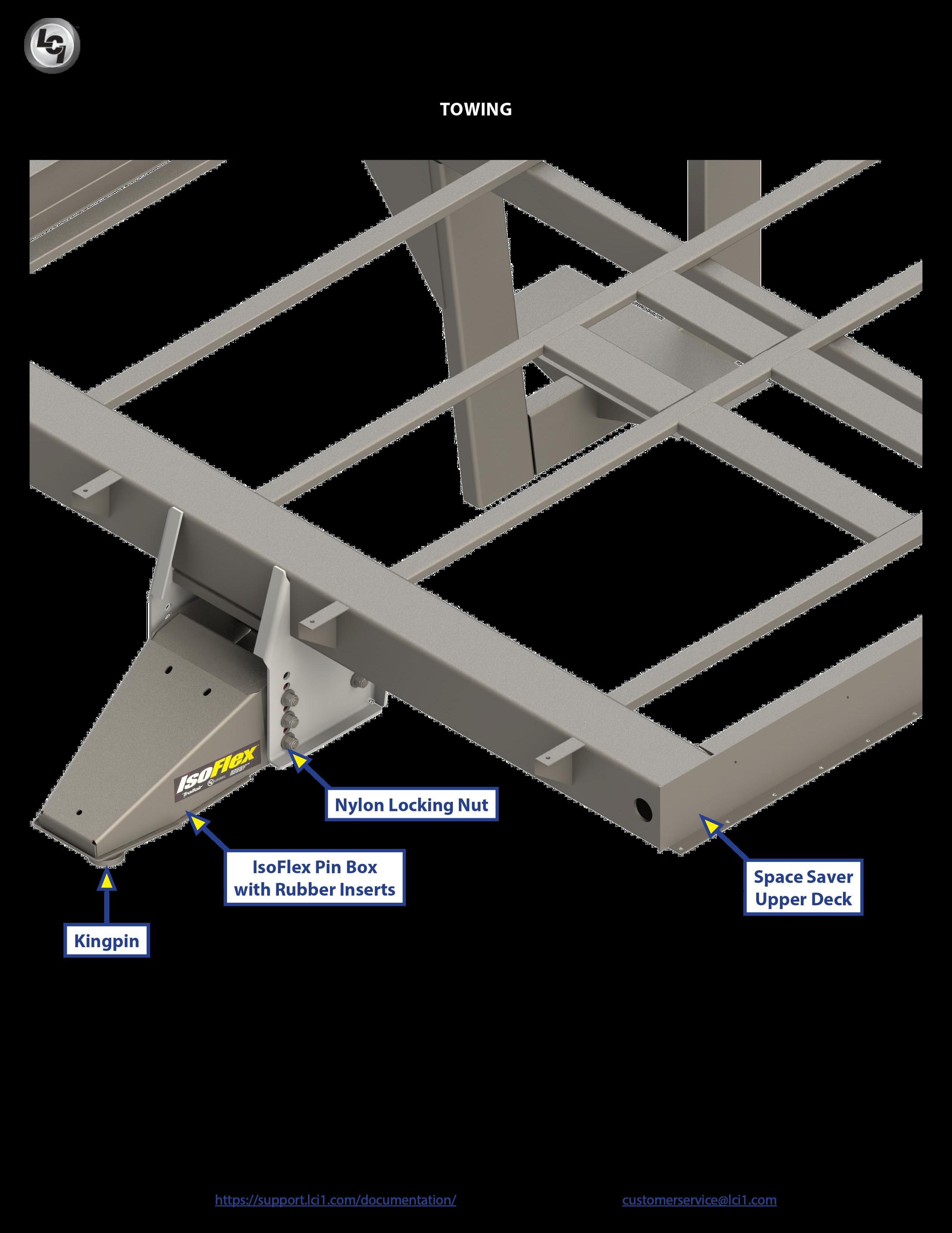 IsoFlex™ Pin Box Assembly