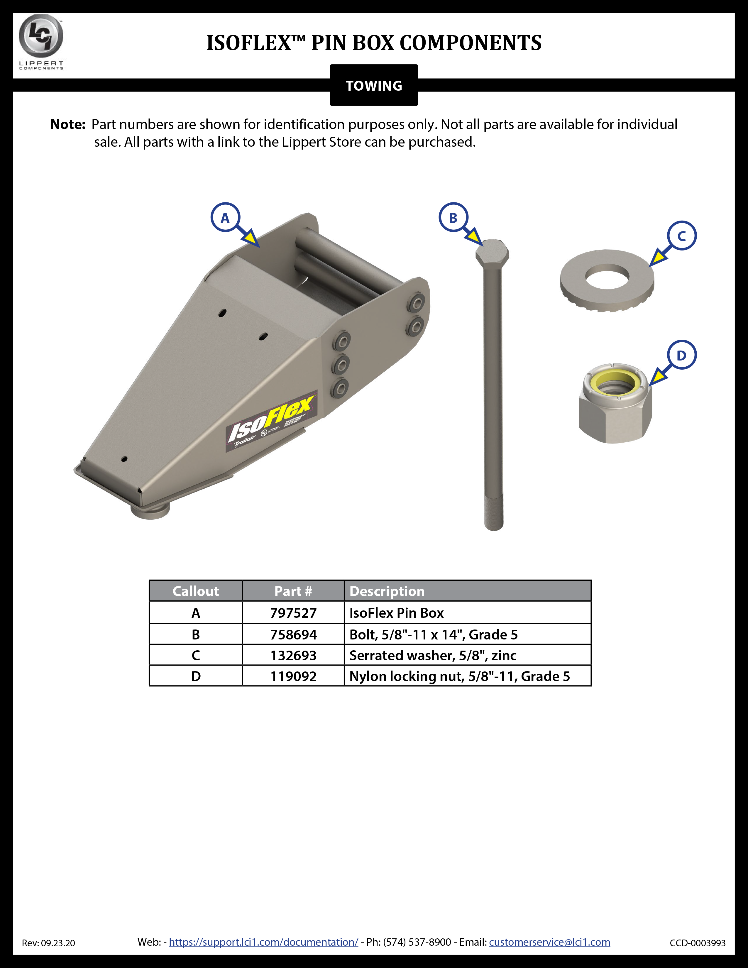 IsoFlex™ Pin Box Components